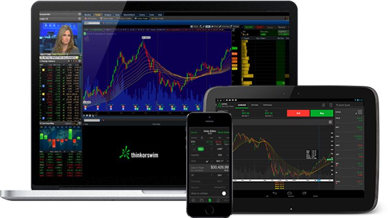 thinkorswim Review - Have Fun With Trading | Tech Pep