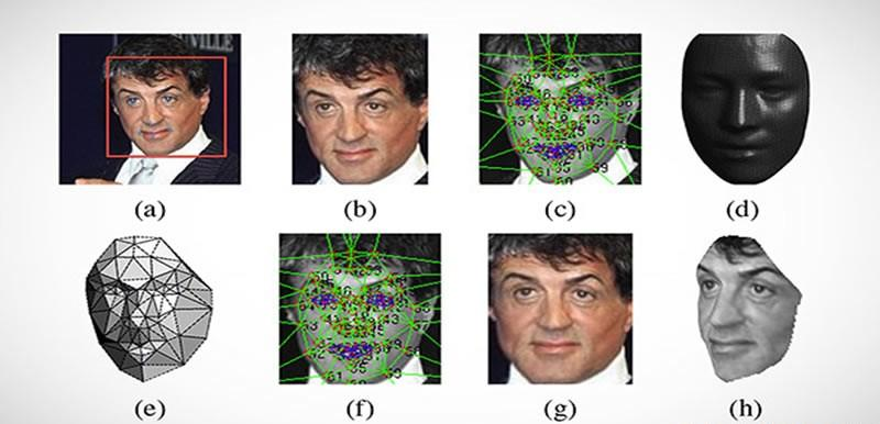 Facebook's New Facial Recognition Technology To Automatically Identify Users In Pictures