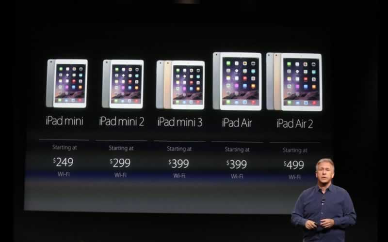 iPad – after five years