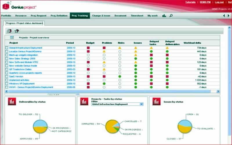 Genius Project - Best Project Management Software