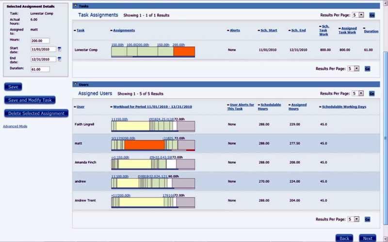 Journyx PX - Best Project Management Software