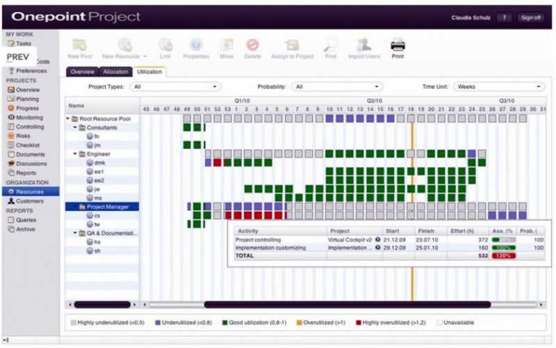 Onepoint PROJECTS - Best Project Management Software