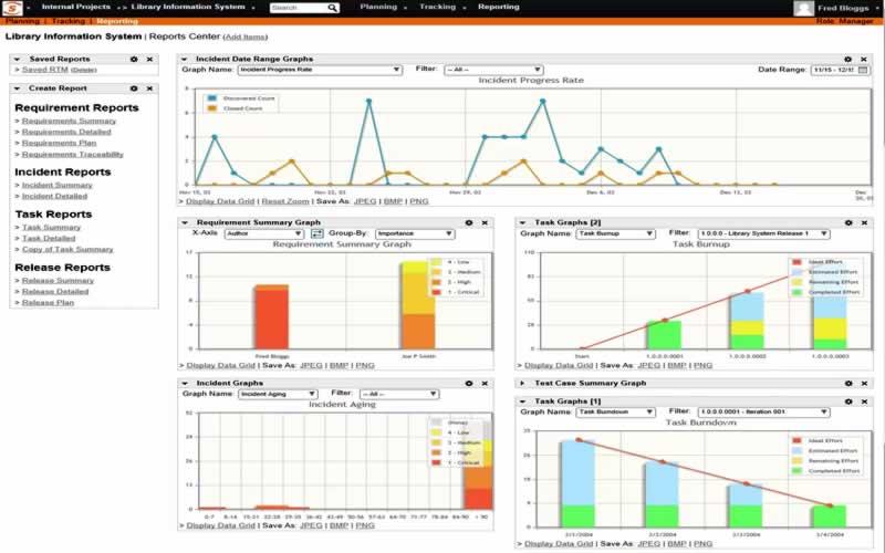 SpiraPlan - Best Project Management Software