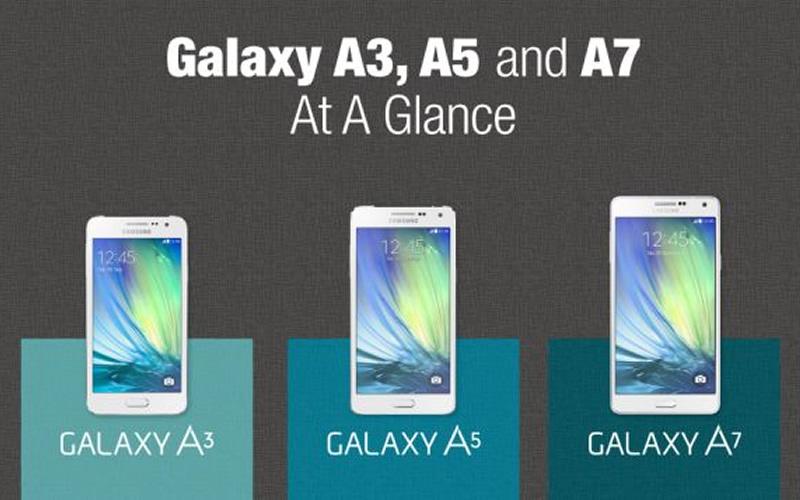 Samsung Galaxy A - A new Aspiration