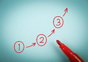 An image featuring simple steps concept